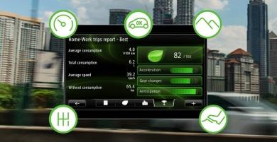 Condus ecologic